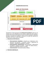 GOBERNACIÓN DE BOYACÁ MAPA DE PROCESOS