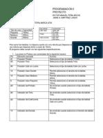 Manual_Cafetera_Proteus