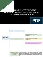 Semana 6 - Tipología del contrato de trabajo y desnauralización de los contratos modales