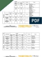 Fechas de Exámenes 2011 - Administracion y CPN