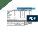 Trabajo Distribucion en Planta  .docx