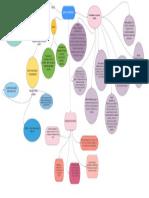 Mapa Conceptual_Unidad 2_Método Cientifico
