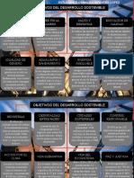 Mapa Conceptual Sobre Objetivos del Desarrollo Sostenible.pptx