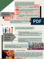 La nueva agenda urbana diapositivas