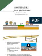 Pavimentos Flexibles. Esfuerzos y Deformaciones