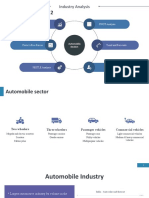 Automobile dealer Industry Analysis