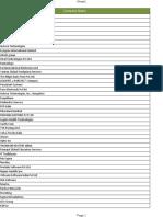 Himahsu HR Data 2