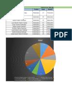 Encuesta y tabulacion Investigación de mercados.xlsx