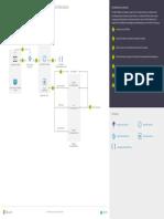 SA FAQ Chatbot Architecture.pdf