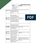 Tabla Excel indicadores de gestion
