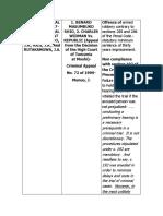 CR APP 213 OF 2007 EMKR.pdf