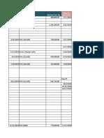calcul budget 2020