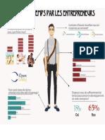 Gestion du temps par les entrepreneurs.pdf