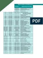 Copy of RESEAU_SANTE_PRESTATAIRES_03052018_(1)(1)
