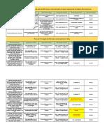 Processo de disseminação do Plano de Ação da SED