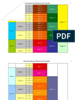 Detail Plan to Memorize the Quraan in Five Months