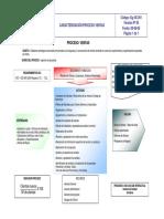 Dg-VE-001 Caracterización Ventas