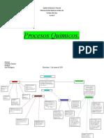 Sebastian Zamora, 3er Año B, Mapa Conceptual de Procesos Quimicos..docx