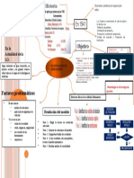 MAPA MENTAL DE INVESTIGACION DE OPERACIONES.pptx