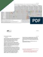 EnvironmentalCorrections.pdf