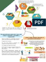 recomedaciones nutricionales en pandemia