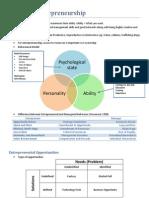 Entrepreneurshipsmall business management study pdf notes on entrepreneurship fandeluxe Image collections