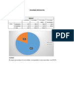 Informe T.Información