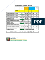 6857 - 7078 - EPA SIG - VIRTUAL + ONLINE - CRONOGRAMA DE CLASES.docx