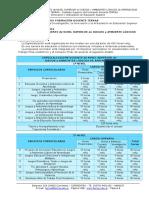 ISFD_TERRAS_JUEGOS_Plan_de_Estudio