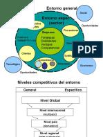 entorno empresarial2.ppt