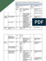 ejemplo de formato 04 - listado de  requisitos legales y evaluacion de cumplimiento legal-ejemplo.docx