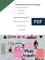 Ciclo violencia infografia LIDIA ROSAS