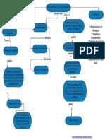 Diagrama en blanco   Join venture