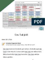Material_KW_22.pdf