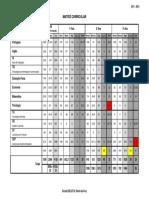 matriz curricular 12ºPTR - 2013-14 (1)