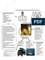 edoc.pub_evidencia-3-infografia-estrategia-global-de-distri.pdf