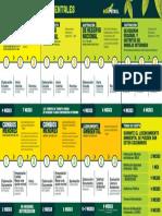 Infografia Autorizaciones ambientales