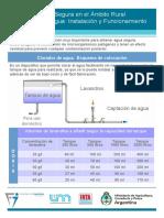 Cartilla clorador INTA-UNaM_2020