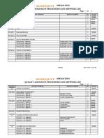 qap 4.2.3 a2 r0 procedures appendix list