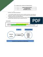 U6_tesis y mentefacto proposicional_Martha Buitrago_AS_lmsauth_105fae1224deb91ee25f673a95c97e2316aff802