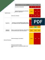 Plan Resilencia_Matriz Riesgos Covid 19.xlsx