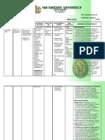 Format Drg Study