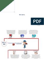 Mapa de secuencia PDF