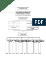 mapa conceptual contaminacion cruzada.docx