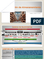 Costo de Almacenamiento.pdf