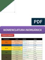 formulas químicas y nomenclatura