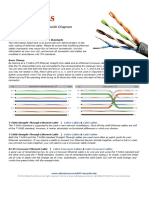 RJ45 Colors and Wiring Guide Diagram