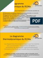 Le_diagramme_thermodynamique_du_R134a.ppt