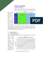 Data_tb_1_2010