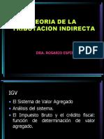TEORIA DEL IMPUESTO INDIRECTO SEMANA 2